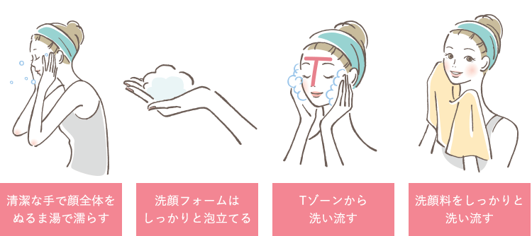 洗顔のポイントの解説図