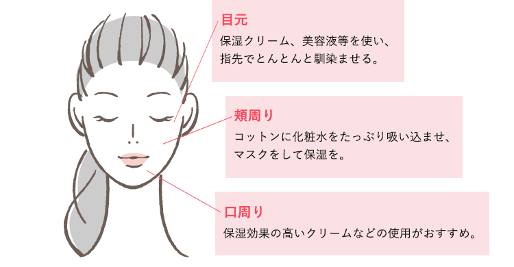 顔のパーツ別おすすめケア