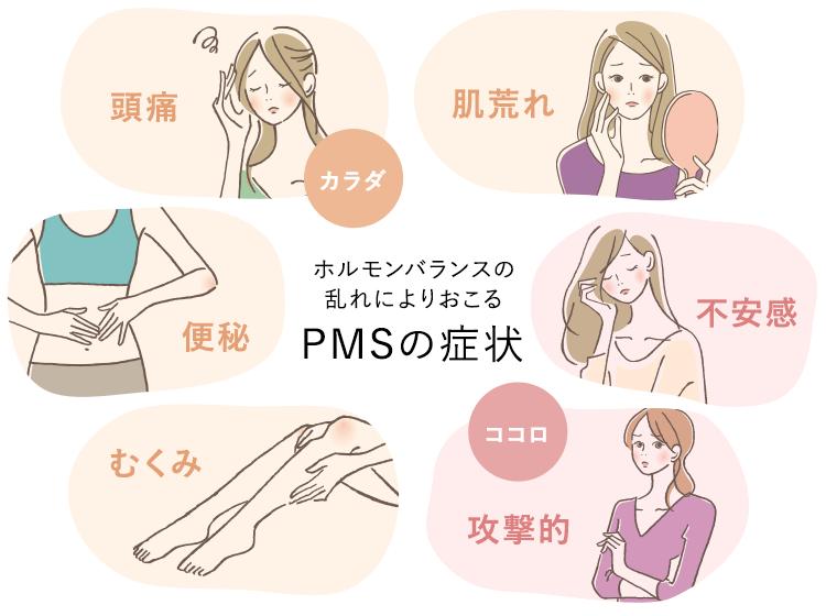 ホルモンバランスの乱れによりおこるPMSの症状イラスト